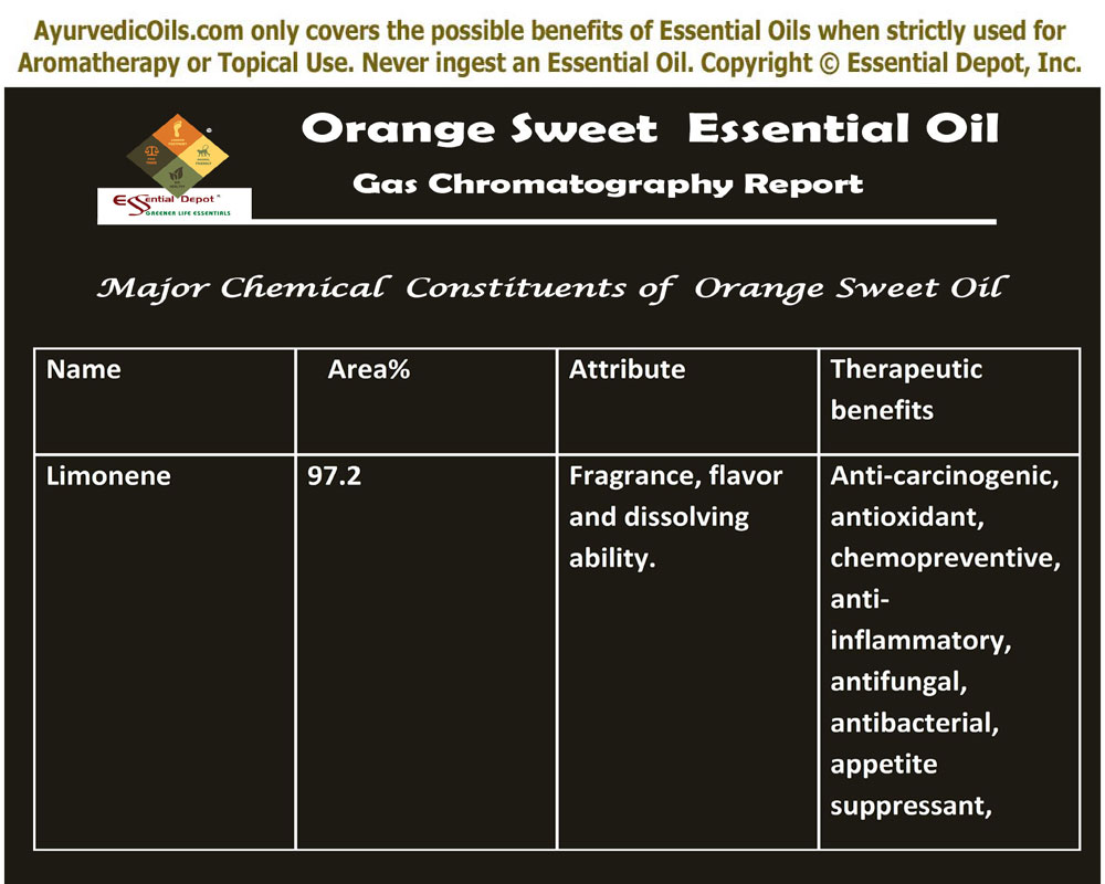 Orange-sweet-Oil