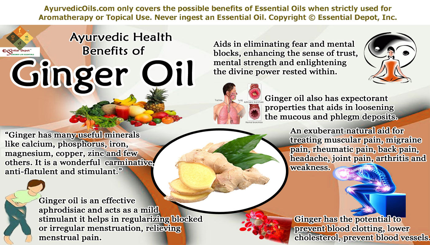 mineral essential for blood cloating