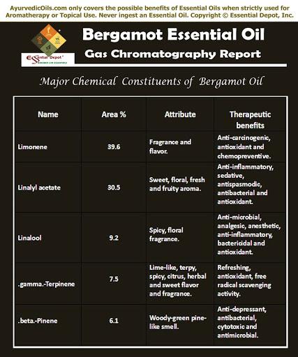 bergamot-gc-2