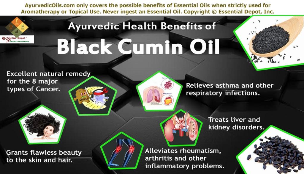 Black-cumin-oil-broucher