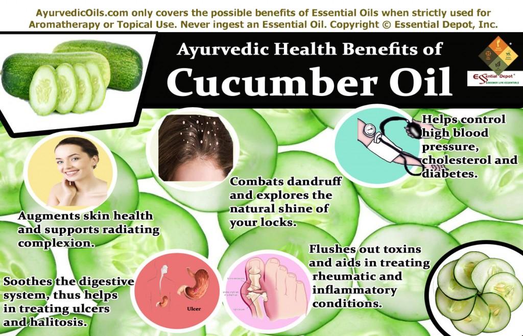 Cucumber-oil