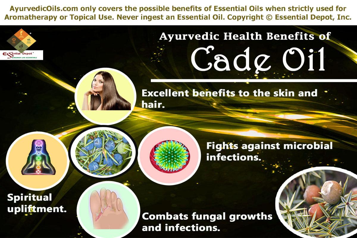 Ayurvedic oils for spiritual power   Essential Oil