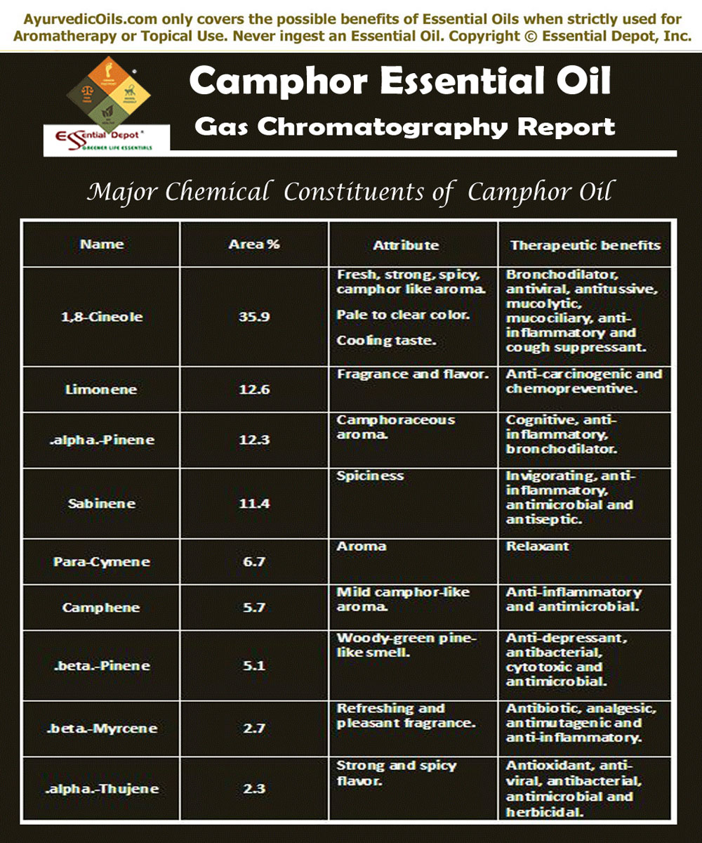 camphor-table