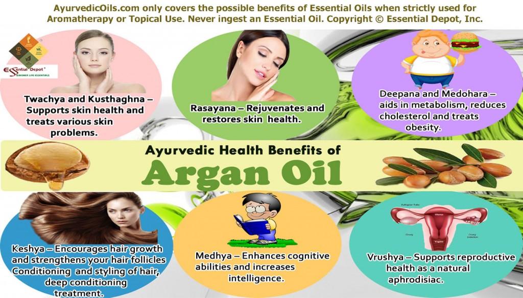 Argan-oil-broucher
