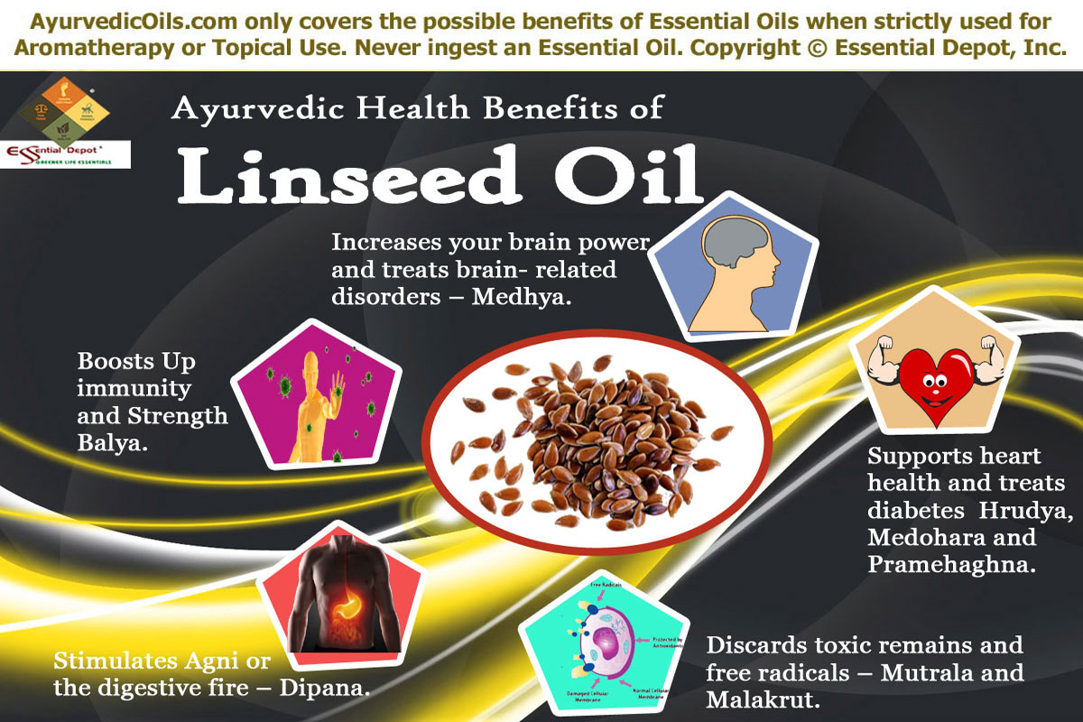 Linseed oil: properties, benefits and application. How to take flaxseed oil for weight loss 71