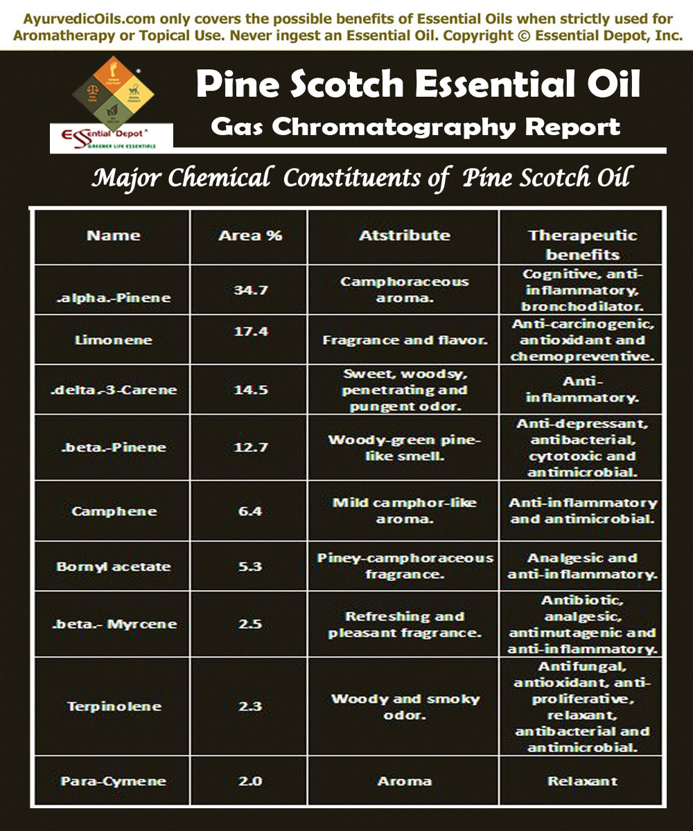 pine-scotch-oil