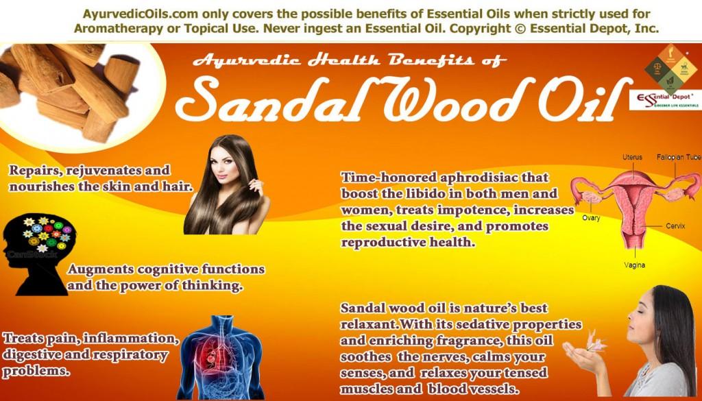 Sandal-wood-broucher
