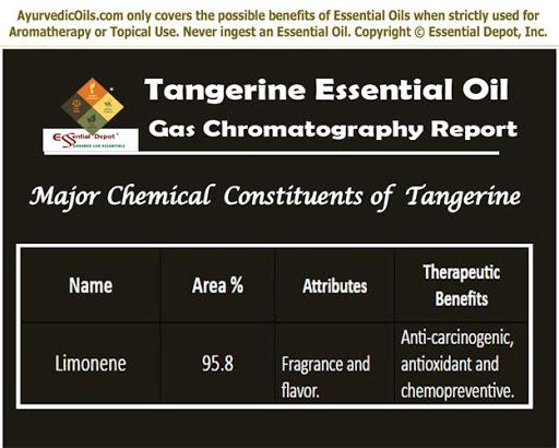 tangerine-gct