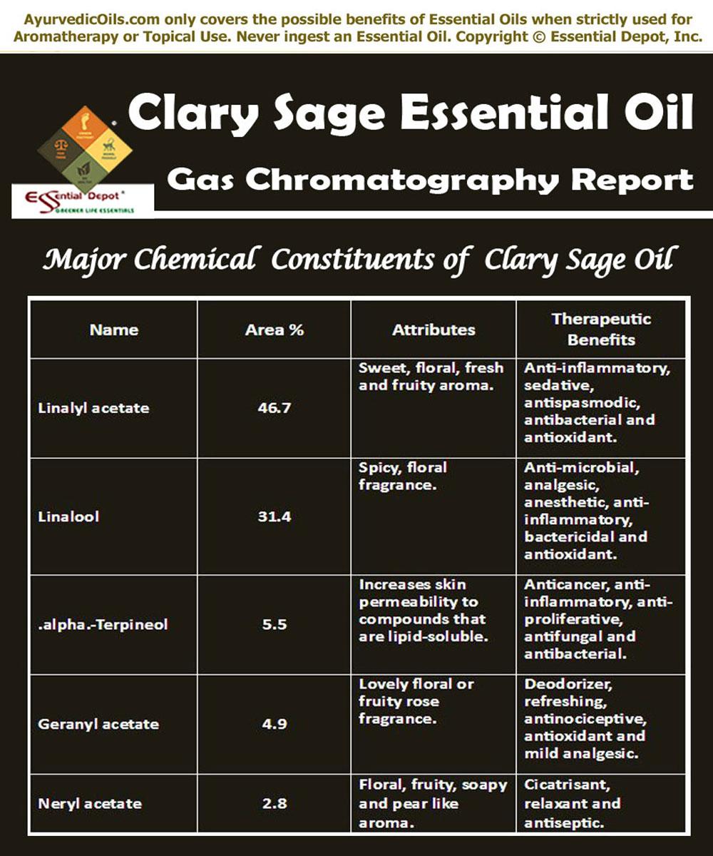 clary-sage