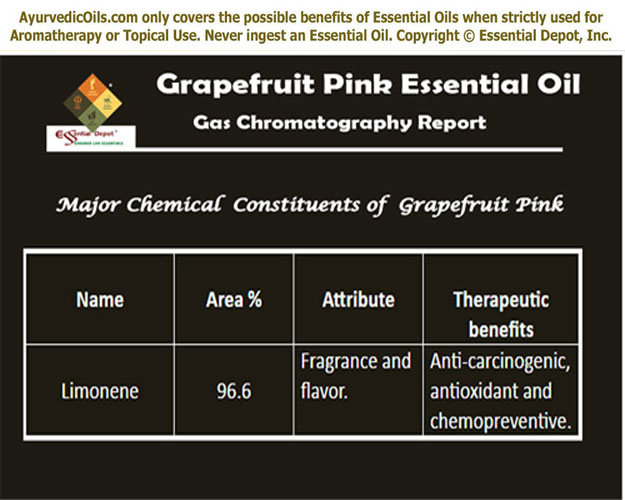grape-fruit-oil
