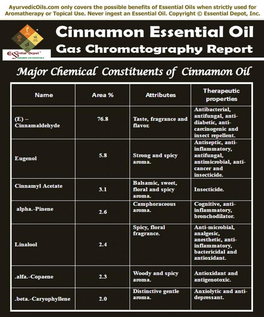 cinnamon-table